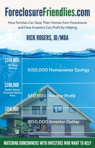ForeclosureFriendlies.com: How Families Can Save Their Homes from Foreclosure and How Investors Can Profit by Helping by [Rogers JD/MBA, Rick]