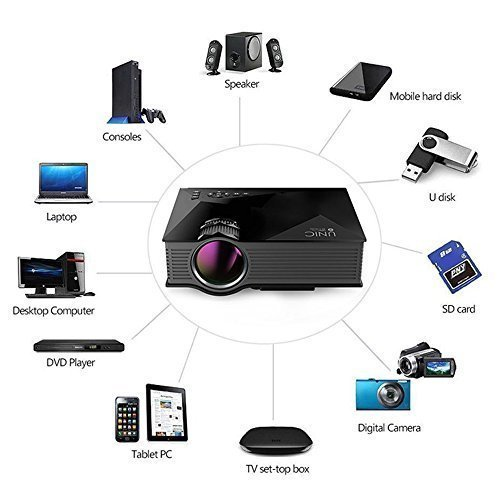 UNIC  1080p  HDMI Connectivity 110 Inch Display UC46 Multiscreen Projector  Black