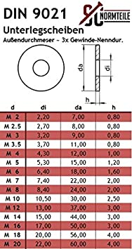 Sechskant Holzschrauben mit Unterlegscheiben - Schl/üsselschrauben Edelstahl A2 SC-Normteile/® - SC571 // SC9021 DIN 571 // DIN 9021 V2A // VA 5 St/ück 10 x 150 mm -