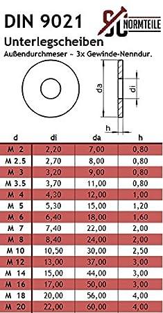 Große Unterlegscheiben M 2 DIN 9021  Edelstahl A2 ** Profi-Qualität ** 50 Stk