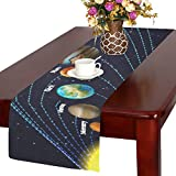 D-Story Outer Space Galaxy Solar System Planets Table Runner 14x72 inch For Dinner Parties Events Home Decor