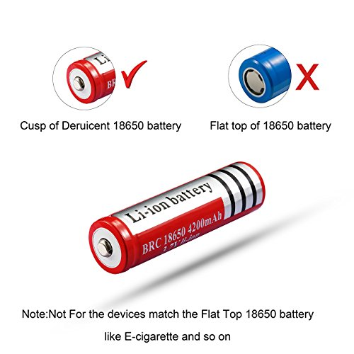 Deruicent 4 Pack 3.7V 18650 Rechargeable Li-ion Battery with Charger for High-Power LED Flashlights, Headlamps by Deruicent (Image #6)