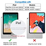 JETech Screen Protector for iPad Pro 12.9-Inch