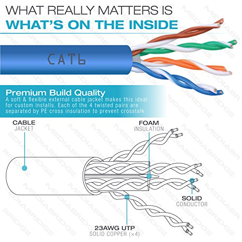 Mediabridge Pure Copper Cat6 Cable (500 Feet, Blue) - 10Gbps Ethernet, Solid, In-Wall Rated, w/ Premium Snagless Pull-Out Box - (Part# C6-500-BLUE) by Mediabridge (Image #1)