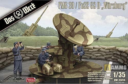 DAS WERK-El Werk DW35014 FMG 39 / Fuse 62 D Würzburg-1.35: Amazon.es: Juguetes y juegos