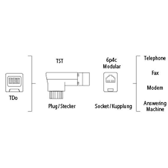 Hama Österreichischer Adapter, TST-Stecker: Amazon.de: Elektronik
