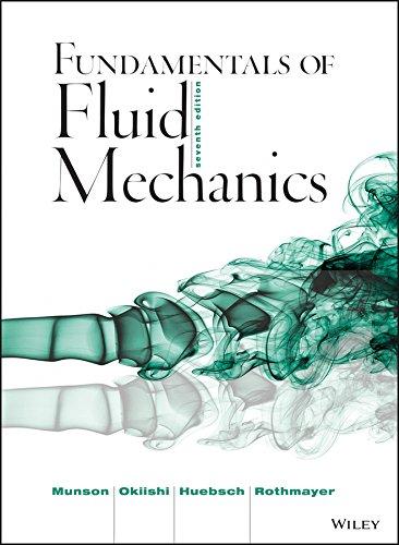 Fundamentals of Fluid Mechanics cover