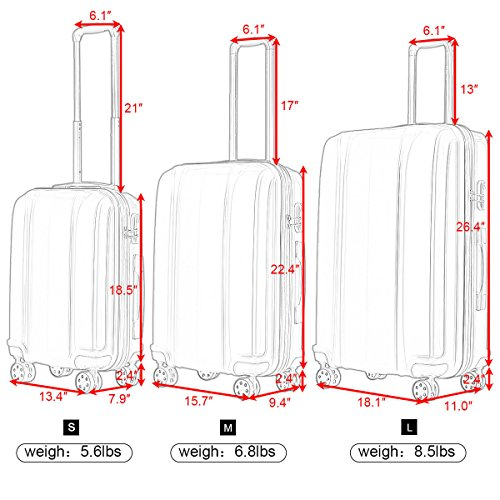 Buy place to buy luggage sets