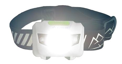 Review Running Headlamp LED Flashlight