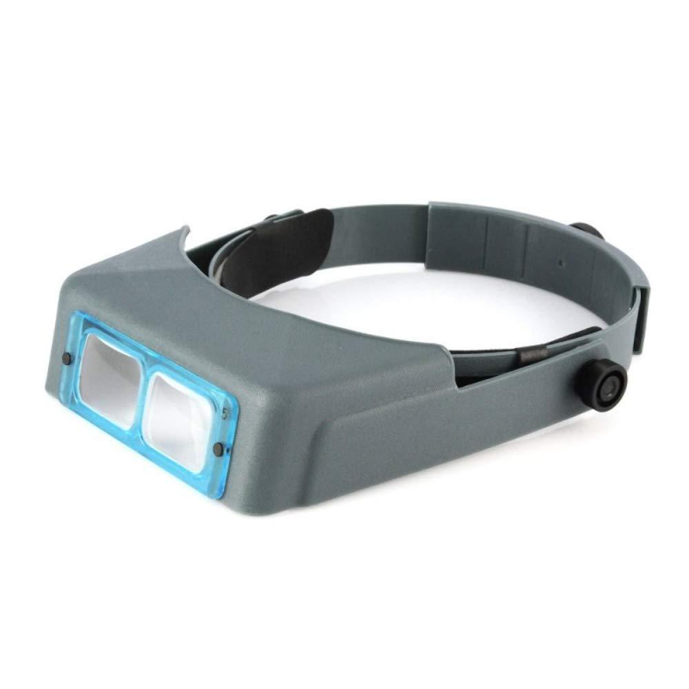 OptiVISOR Headband Handsfree Magnifier Visor x2.75