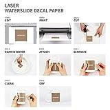Sunnyscopa DIY Laser Urethane Decal Transfer Paper