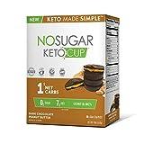 No Sugar Keto Cups - Dark Chocolate Peanut Butter