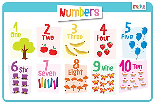 merka Educational Kids Placemats - Set of 4: Alphabet, Numbers, Shapes, Colors - Bundle - Non Slip & Washable by merka (Image #7)