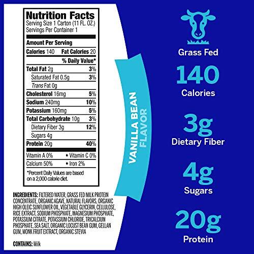 Buy tasting whey protein shakes