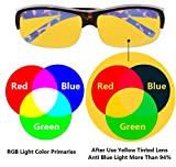 Eyekepper 94% Anti-Blue Light Blocking Fitover