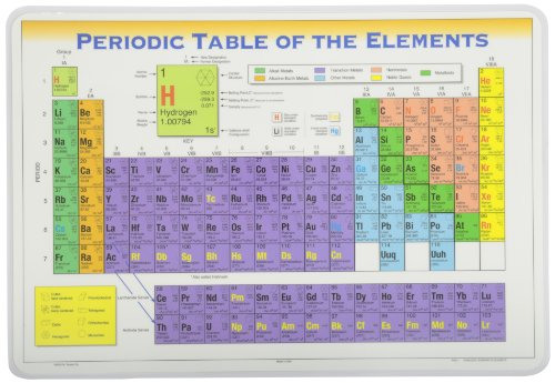 Science Element Chart - Painless Learning Periodic Table Placemat