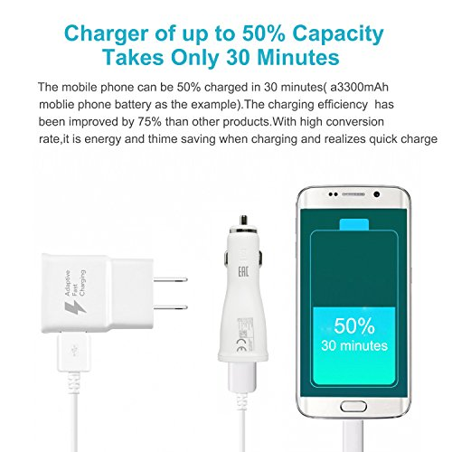 MBLAI Fast Charge Adaptive Fast Charger Kit for Samsung Galaxy S7/S7 Edge/S6/Note5/4 /S3,MBLAI USB 2.0 Fast Charging Kit True Digital Adaptive Fast Charging (S7 Fast Charger Set) by MBLAI (Image #3)