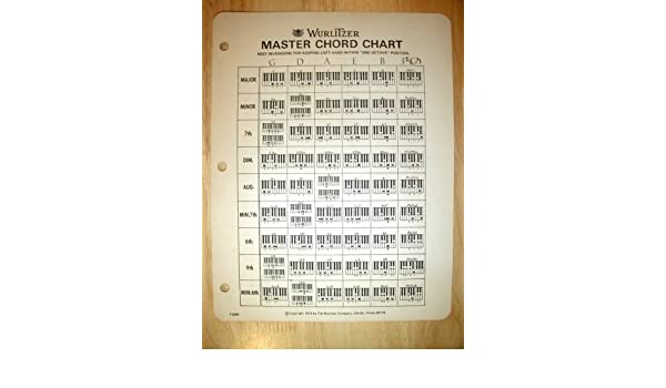 Wurlitzer Master Chord Chart (Best Inversions for Keeping