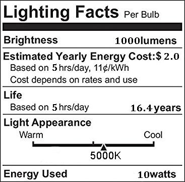CRLight LED Edison Bulb 10W 1000LM 100W Incandescent Equivalent, E26 Medium Base ST64 Vintage LED Filament Bulbs, Non-dimmable, 2700K Warm White & 5000K Daylight White