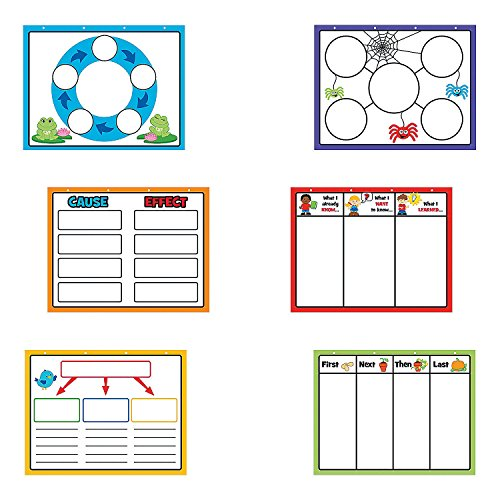 Dry Erase Graphic Organization Charts by CusCus