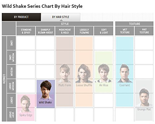 Buy japanese hair wax