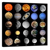 Visual Art Decor Planets Educational Solar System Space Wall Art Decor Canvas Prints Framed and Stretched Physics Science Poster Wall Art (Space Planets Large)