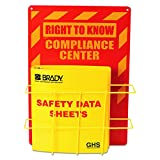 Brady Industrial Safety Posters