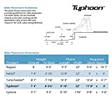 S.R. Smith 670-209-58124 Typhoon Right Curve Pool