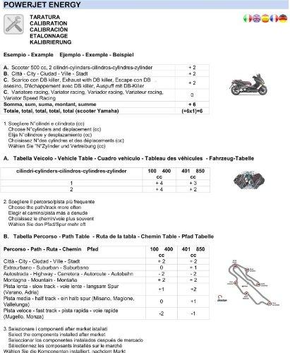 Amazon.com: Piaggio Mp3 500 Rl 2011 - Performance Chip Powerjet Energy Tipe R: Automotive