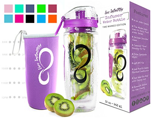 z. Fruit Infuser Water Bottles & Recipe eBook - Fun & Healthy Way to Stay Hydrated (Personalized Water)