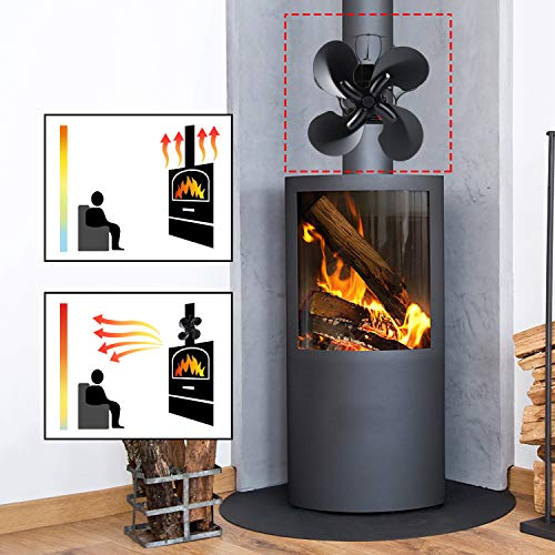 CoutureBridal Heat Powered 4 Blades Stove Fan,Silent Flue Pipe Fireplace Fan, Eco-Friendly on Chimney for Wood Log Burner Fireplace