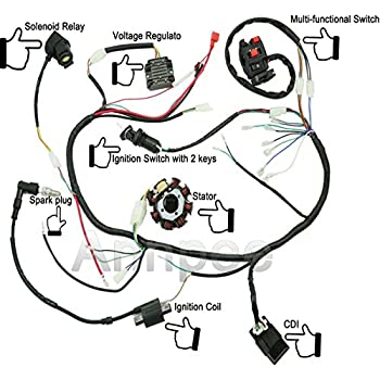Amazon Com Complete Motorcycle Wiring Harness Kit Electrical System