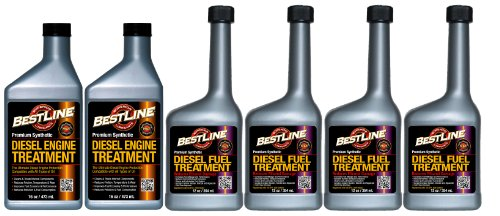 BestLine 853796001962 Diesel Engine and Fuel Additive Kit