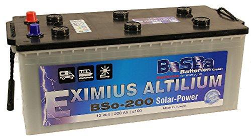 Kühlschrank Autobatterie : Camping kühlschrank v im vergleich absorber vs kompressor