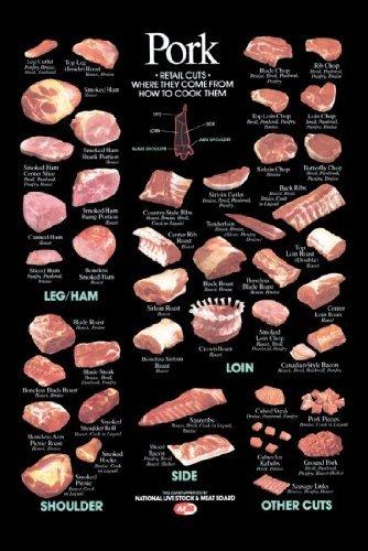 Amazon com pork cuts poster butcher chart mini poster 11inx17in