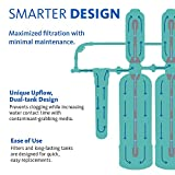 Aquasana EQ-WELL-UV-PRO-AST Whole House Well Water