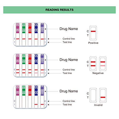 25 Pack #ECDOA-1144A3 Easy@home 14 panel Instant Drug Test Cup Testing 14 Different Drugs w/ 3 adulterations and temperature strips. Tests AMP,BAR,BZO,COC,THC,MTD,MET,MDMA,OPI 2000,PCP,TCA,BUP,OXY,PPX by Easy@Home (Image #7)