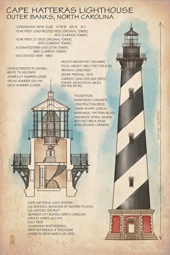 Outer Banks, North Carolina - Cape Hatteras Lighthouse Technical (9x12 Collectible Art Print, Wall Decor Travel Poster) (Banks Lighthouse Nc Outer)
