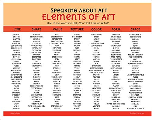 Crystal Productions CP7250 Speaking of Art: Elements of Art and Principles of Design Desk Reference,Grade (Elements Of Art And Principles Of Art)