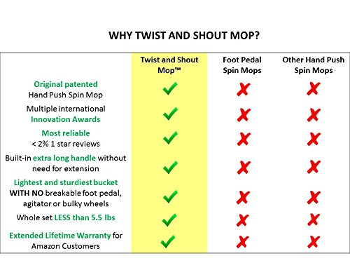 twist-and-shout-mop-review