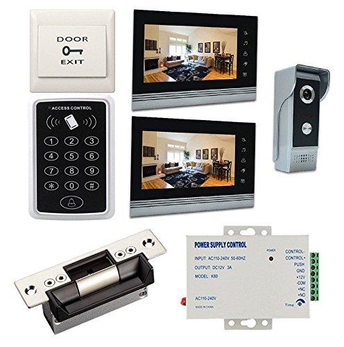 - 2- LCD Monitor 1- IR Camera 7