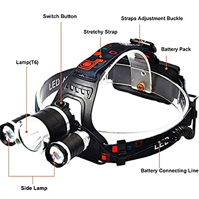 Led Headlamp Brightest High 6000 Lumen LED Work Headlights 18650 USB Rechargeable IPX4 Waterproof Flashlight Perfect Hard Hat Light for Camping, Hiking, Outdoors