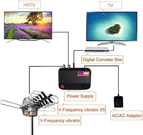 HDTV Digital Antenna 150 Miles Range w 360 Degree Rotation Wireless Remote  UHFVHF1080p 4K
