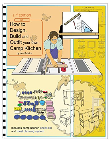 How to Design, Build and Outfit Your Own Camp Kitchen: Chuck Box Design and Construction -