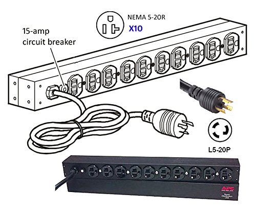 APC AP9564 Basic Rack-Mount PDU - Power distribution strip ( rack-mountable ) - AC 120 V - 2.4 kW - 10 output connector(s) - 1U - 19 inch - 12 ft - for P/N: SU2200R3X152-TU, SU5000R5T-TF3, SU5000R5T-TF3-TU, SU5000R5XLT-TF3, SU5000R5XLT-TF3-TU
