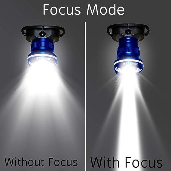 Phare l//HEHEADZOOM 3 watt led cree zoom head lampe