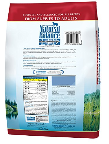 Natural Balance Dog Food Price Philippines