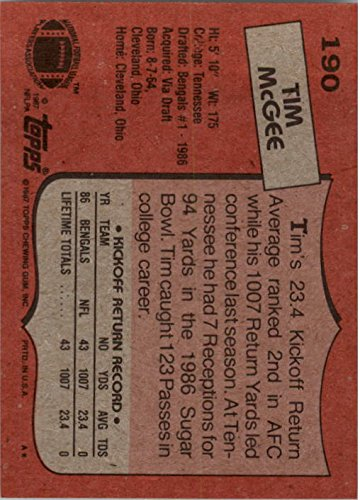 1987 Topps #190 Tim McGee RC Card at Amazon\'s Sports Collectibles Store
