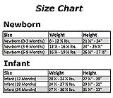 "NBA Newborn ""Future Legend"" Onesie, Pant and Hat"