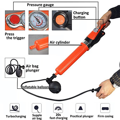 SUPERIORFE Electric Inflatable Air Pressure Drain Blaster Plunger, Professional Pipeline Dredge Unclogging Cleaner Equipment by SUPERIORFE (Image #5)